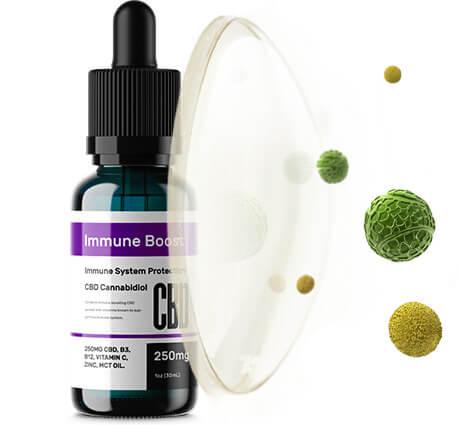 Herbal Blend Immunity Oil